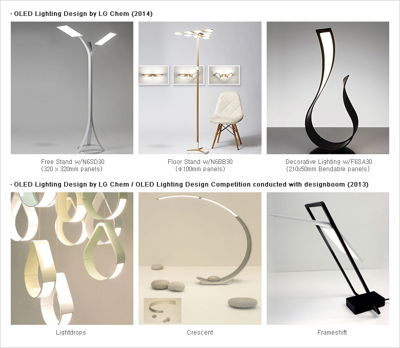 OLED Lighting Design by LG Chem : Lightdrops, Crescent, Frameshift / OLED Lighting Design Competition conducted with designboom : ONA portable OLED lighting(Winner, Standard Panel Category), Candle(Runner up, Standard Panel Category), Lambada(Winner, Special Panel Category)